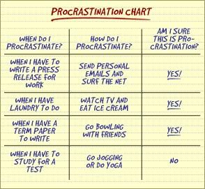 procrastinationchart